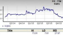 Should Value Investors Pick Sequential Brands (SQBG) Stock?