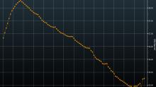 石油「大神」有衛星助陣 預計OPEC將減產助油價反彈
