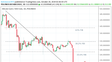 Bitcoin Cash – ABC, Litecoin and Ripple Daily Analysis – 20/10/19
