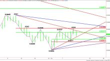 NZD/USD Forex Technical Analysis – Triangle Formation with .6341 Resistance, .6294 Support