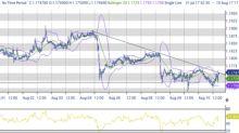 Mercati restano impauriti e liquidano posizioni