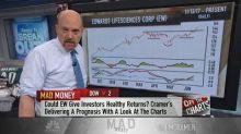 Edwards Lifesciences' stock chart flashes hugely bullish ...