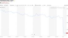 Aktien Frankfurt Ausblick: Ausverkauf geht weiter - Dax fällt unter 10 000 Punkte