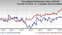 CACI Remains Focused on Core Businesses Despite Headwinds