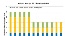 What Analysts Recommend for Civitas Solutions in March 2018