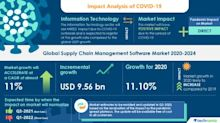 Supply Chain Management Software Market- Roadmap for Recovery from COVID-19 | Emergence of Supply Chain Visibility to Boost Market Growth | Technavio