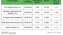 Q2 Institutional Activity: Who Raised Positions in Xcel Energy?