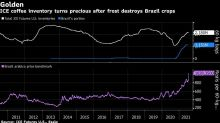 Coffee Stockpiles Turn to Gold After Shock to Global Supplies