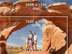 Super High Aperture: it's why the new iPad's Retina display is so dense