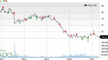 Potash Corp (POT) to Post Q1 Earnings: What's in the Cards?