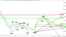 AUD/USD Forex Technical Analysis – Weakens Under .6767, Strengthens Over .6792
