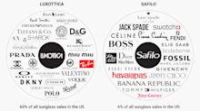 2 companies control most of the sunglasses bought in the US