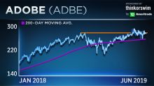 Adobe looks cheap to trade ahead of earnings