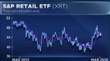 Retail remains the ultimate value trap, except for one name, says market watcher