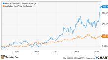 Better Buy: MercadoLibre vs. Alphabet