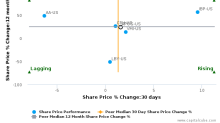 Apogee Enterprises, Inc. breached its 50 day moving average in a Bearish Manner : APOG-US : June 27, 2017