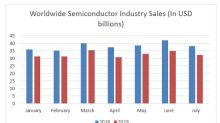 Skyworks Solutions: An Undervalued Semiconductor Stock With Growth Prospects