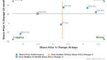 Yoma Strategic Holdings Ltd. breached its 50 day moving average in a Bearish Manner : Z59-SG : January 12, 2017