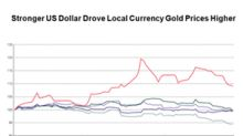 Will Physical Gold Demand Be Deciding Factor for Gold in H2 2018?