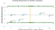 Alliance Holdings GP LP breached its 50 day moving average in a Bullish Manner : AHGP-US : December 20, 2017