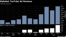 Alphabet Beats Analysts' Estimates on Surge of Retail Ads