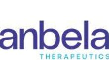 Panbela Set to Join Russell Microcap® Index