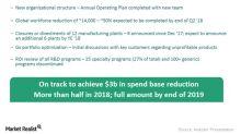 Key Updates on Teva's Restructuring Plan Progress