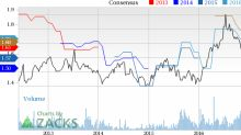 New Strong Buy Stocks for May 31st