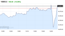 Stocks are falling