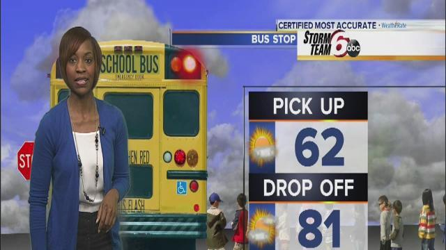 Monday's Forecast: Partly cloudy, mild temps