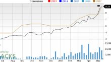 Is Extreme Networks (EXTR) a Great Growth Stock?