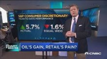 3 retail stocks to buy right now: Technician