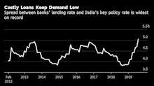India Central Bank Resists Rate Cut Pressure as Inflation Spikes