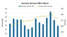 Why Germany's Services PMI Has Been Falling Gradually