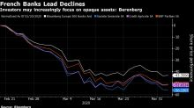 SocGen, Credit Agricole Boosted Risky Assets Before Crisis Hit