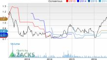New Strong Buy Stocks for February 24th