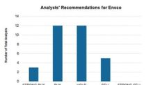 Is Analyst Sentiment toward Ensco Turning Bullish?