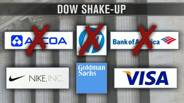 DOW Jones dumps major companies