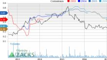 Top Ranked Momentum Stocks to Buy for July 31st