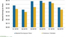 Nike's Fiscal 2019 Second-Quarter Bottom Line Is Impressive