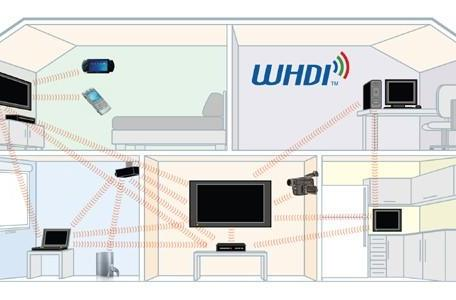 Hisense selects AMIMON for its wireless HDTV, WHDI makes friends with HDCP