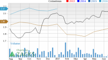 Why JetBlue Airways (JBLU) Stock Might be a Great Pick