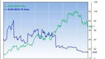 6 Stocks With Low Price-Earnings Ratios