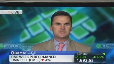 Pro offers less-obvious Obamacare stock plays