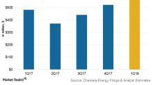 Cheniere Energy's Long-Term Earnings Growth Expectations