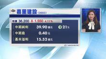 【業績速報】嘉里基本溢利跌45% 息0.4元