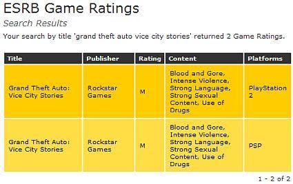 Vice City Stories no longer a PSP exclusive