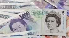 GBP/JPY Price Forecast – British Pound Recovers Against Yen