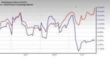 Will Delayed Easter Hit Haverty Furniture (HVT) Q2 Earnings?