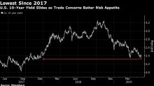 Global Bond Rally Drives Treasury Yields to Lowest Since 2017